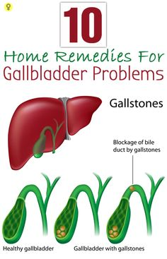 The gallbladder is a much ignored organ, but it forms an important part in our digestion process. Here are effective home remedies for gallbladder problems for you to check out