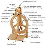 Schacht Matchless - Double Treadle Spinning Wheel
