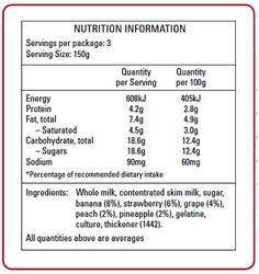 Nutrition Information on Australian Food Labels Nutrition Meal Plan, Nutrition Classes, Nutrition Guide, Nutrition Information, Nutrition Education, Health And Nutrition, Broccoli Nutrition, Cheese Nutrition