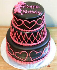 Top 100 Happy Birthday Cake Images