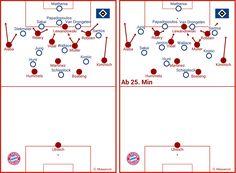 Die Bayern haben auch diesmal klar und deutlich gegen den HSV gewonnen. Wir mühten uns zu drei Dingen, die uns auffielen. Denn wirklich aussagekräftig war dieser Nachmittags-Kick in der Allianz Arena eben nicht.
