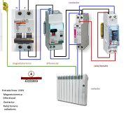 Esquemas eléctricos: ENCENDIDO APAGADO RADIADOR CON CONTACTOR RELOJ HOR...