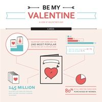 Be My Valentine: A Look at Valentine's Day #Infographic