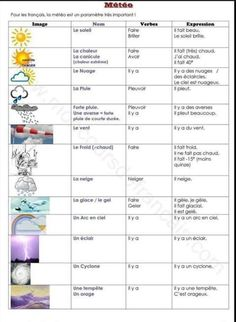 78 best vocabulaire franaise images on pinterest french lessons la meteo fandeluxe Images