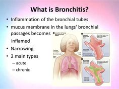 All-Natural Bronchitis Antidote Treatment Check this post about what is Bronchitis, How it happens, Symptoms & Treatment. How Salt Therapy is the proven formula for relief.