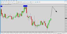 darmowe sygnały transakcyjne na rynku Forex