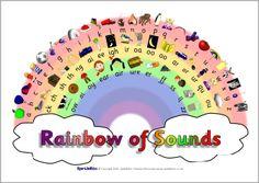 ... phonics rainbows ea phonics worksheets worksheets alphabet posters