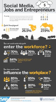 This is a great pin to show how our students are relating to the workforce.