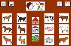 MATERIALES - Tableros de Comunicación de 12 casillas.    Tablero de comunicación de doce casillas sobre animales domésticos.    http://arasaac.org/materiales.php?id_material=224