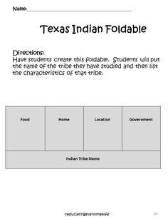 106 Best Social Studies Texas Images Teaching Social Studies