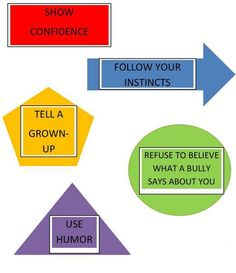 bullying in schools statistics 2013 - Bing Images Stop Bullying, Anti Bullying, Follow Your Instinct, Want To Be Loved, Family Issues, School Counselor, Quotes For Kids, Motivate Yourself, Growing Up