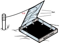 Solar oven made from a pizza box! I am speechless. Wonder how well it works... some people pay hundreds for commercial versions.