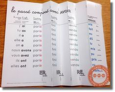 Foldable for learning the passé composé with avoir French Verbs, French Grammar, French Teaching Resources, Teaching French, Teaching Ideas, How To Speak French, Learn French, French For Beginners, Core French