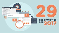 29 #SEO Stats for 2017: What You Need to Know to Rank Higher on Google:  https://blog.red-website-design.co.uk/2017/02/28/29-seo-stats-2017-need-know-rank-higher-google-infographic/  #Marketing