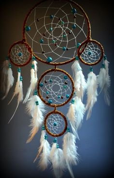 Image from http://idreamcatchers.com/wp-content/uploads/2015/06/Significance-of-dream-catcher.jpg.
