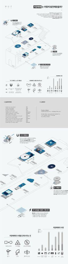 노하니│Noh Honey│ Information Design 2015│ Digital Media Design