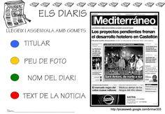 PROJECTE TIPUS DE TEXTOS - Joana villegas selma - Álbumes web de Picasa Classroom Organization, Activities, Valencia, Texts, Writing, Picasa, Text Types, Reading Comprehension, Initials