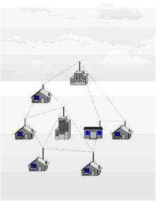 Wireless Mesh Network (WMN) - a communications network made up of radio nodes organized in a mesh topology. Clients can be laptops, cell phones, and other devices. Mesh routers forward traffic to/from gateways that may or may not connect to the Internet. This is a good way to communicate with others when the Internet goes down or in any communications emergency situation.