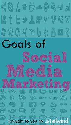 Goals of Social Media Marketing #inbound #marketing #socialmedia