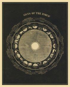 "16"" x 20"" PRINT 19th Century Vintage Zodiac Chart - FREE SHIPPING"