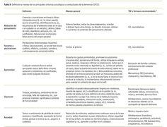 Prevenir y tratar los síntomas de la demencia