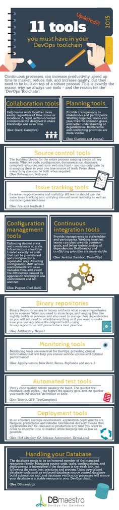 Infographic - 11 tools you must have in your DevOps toolchain | DBmaestro