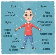 Ilustración que indica los dolores en el cuerpo