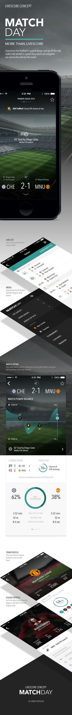 Livescore Concept on Behance (My own work)
