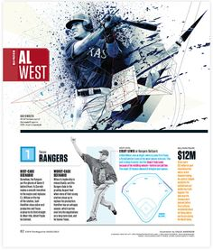 ESPN Magazine 'MLB Preview'