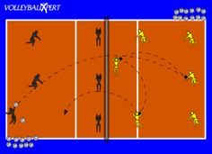 This volleyball drill teaches the importance of trying your best for every point and trying to get every ball! Volleyball Practice, Volleyball Games, Volleyball Training, Volleyball Workouts, Volleyball Quotes, Coaching Volleyball, Basketball Cheers, Girls Basketball, Girls Softball
