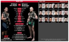 It is important to keep in mind that now the UFC 197 is rebranded as UFC 196 Fight Card . We have acknowledged that many folks have been pretty confused about this change. But there is an easy explanation over this aspect. Dos Anjos vs McGregor match will replace the Werdum vs Velasquez. That's it. Since the fight was pulled off, now the UFC 196 has been changed. Super Bowl Live, Super Bowl 2016, Ufc 196, Pay Per View, Pull Off, Confused, Change, Pretty, Easy