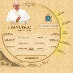 F.G. Saraiva: Visite o novo site da Santa Sé: www.vatican.va