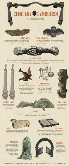 We love this helpful graphic to understand what tombstone symbols represent.  Credit: http://www.atlasobscura.com/articles/a-graphic-guide-to-cemetery-symbolism Goth, History, Writing, Movie Posters, Movies, Shopping, 2016 Movies, Gothic, Films