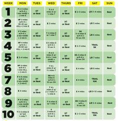 Beginner's Trail Running Training Plan - Page 3 of 3 - Women's Running