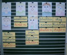 Játékos tanulás és kreativitás: Mondatfajták rajzzal és a vers