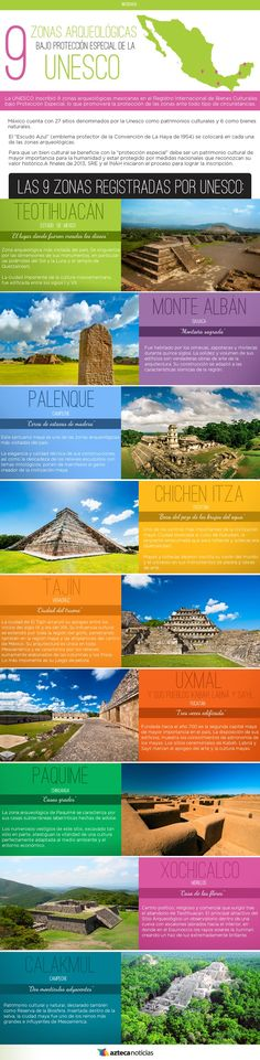 9 zonas arqueológicas bajo protección especial de la UNESCO #infografia