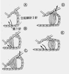 Best 11 Heirloom Crochet – Vintage Crochet Stitches – DMC by GammasFive – SkillOfKing. Crochet Stitches Chart, Crochet Stitches For Beginners, Beginner Crochet Tutorial, Crochet Symbols, Crochet Diagram, Filet Crochet, Crochet Motif, Irish Crochet, Crochet Yarn