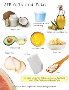 AIP Fats and Oils Infographic #aip #paleo #autoimmune http://paleomagazine.com/autoimmune-paleo-aip-pantry-list