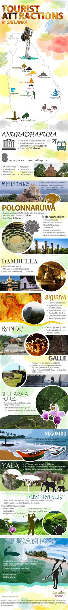Tourist Attractions in Sri Lanka #Infographic