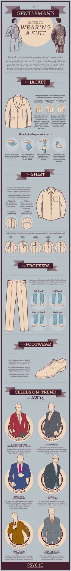 The Gentleman's Guide To Wearing A Suit (Infographic)