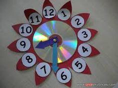 1. sınıf saat modeli ile ilgili görsel sonucu