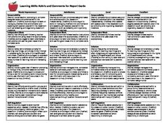 Learning Skills Rubric & Report Card Comment Freebie based on Ontario Report Card
