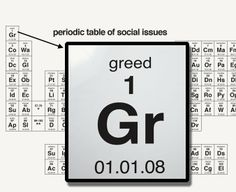 The Periodic Table Of Social Issues Displays The Worst Elements Of Mankind.