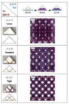 Tie Dye Folding Techniques, Fabric Dyeing Techniques, Shibori Fabric, Shibori Tie Dye, How To Tie Dye, How To Dye Fabric, Diy Tie Dye Shirts, Tie Dye Party, Natural Dye Fabric