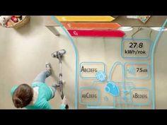 Sprawdź dlaczego Philips PerformerPro to najlepsze eco rozwiązanie