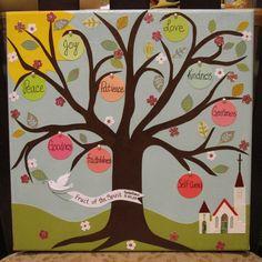 46 Trendy Fruit Of The Spirit Shirt Object Lessons Bible School Crafts, Sunday School Crafts, Bible Crafts, Object Lessons, Bible Lessons, Fruits Drawing, Religion, Preschool Bulletin, Spirit Shirts