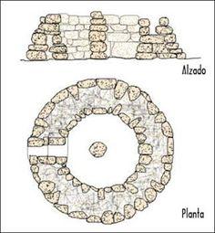 Talayot. Construcción circular o cuadrada con una torre en el centro.