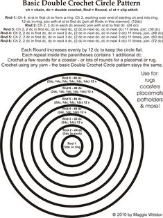 Basic double crochet Circle Chart - great hat sizing info too!