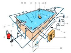 Swimming pool construction google search swimming for Pool design engineering