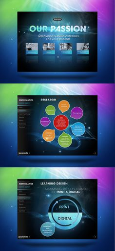 MyWorld Atlas The digital version of Australiau0027s iconic Jacaranda - sales presentation